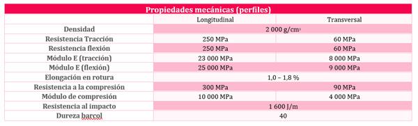Defrasa PRFV Calidades PRFV - 2