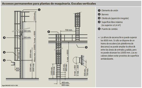 Defrasa PRFV Escaleras de Gato - 2